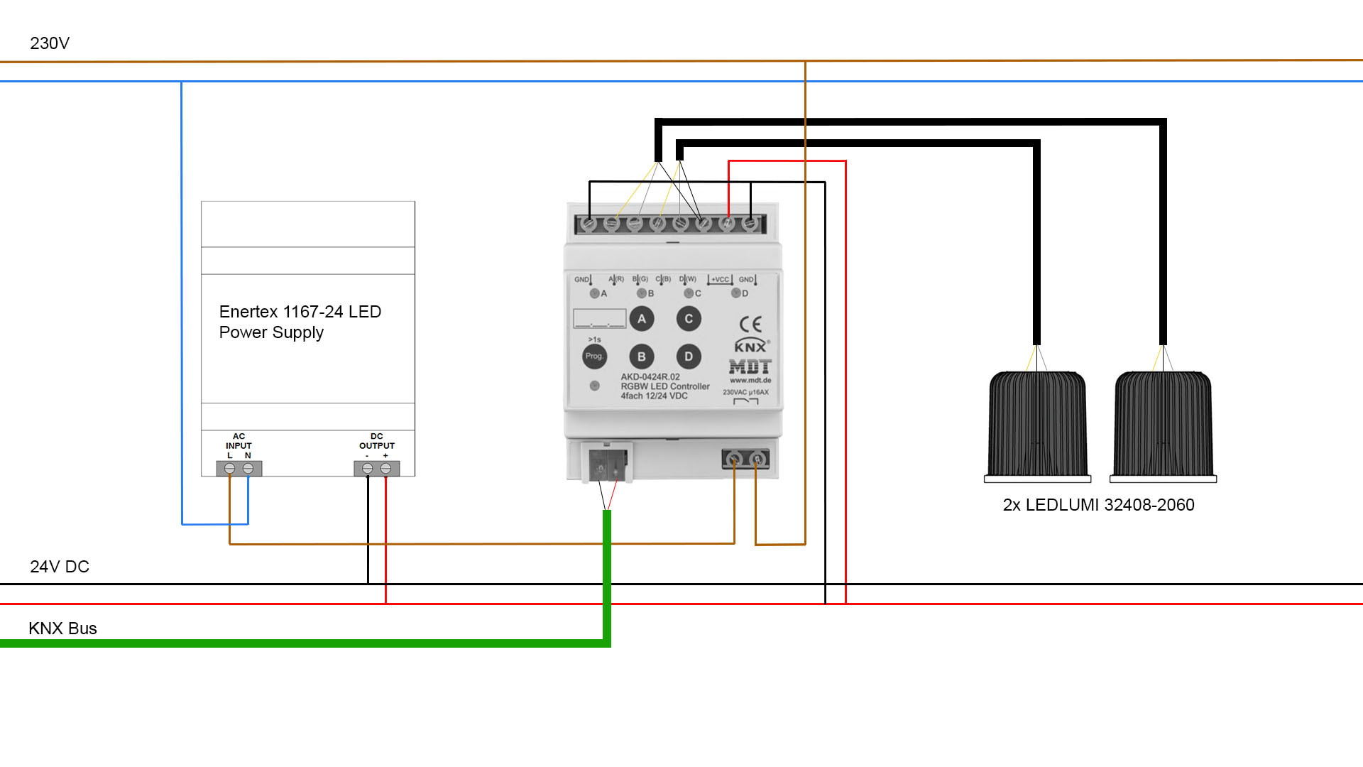 KNX Controller - Tunable White