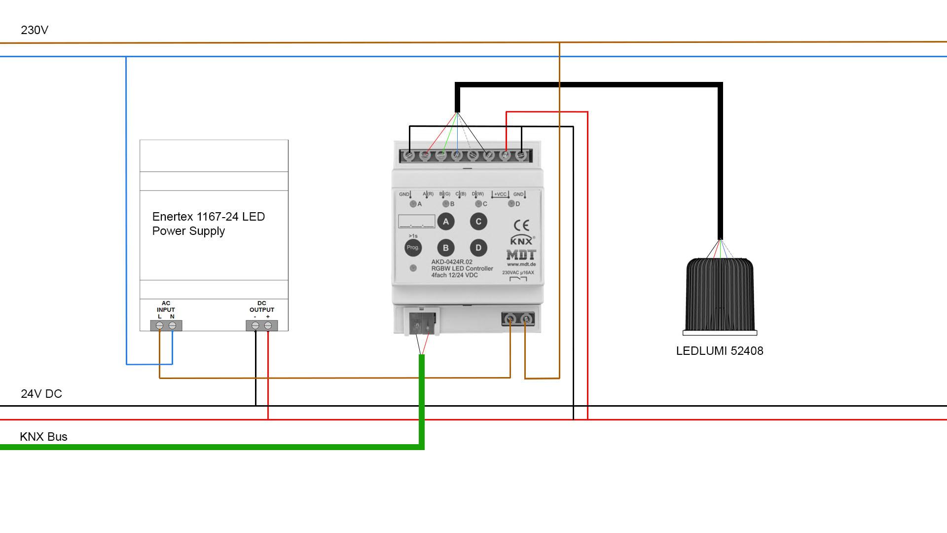 KNX Controller RGBWW